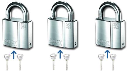 Cadenas sur exécution variée: chaque cadenas a son propre jeu de clé